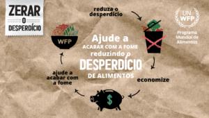O combate ao desperdício como uma forma de mudar os sistemas alimentares